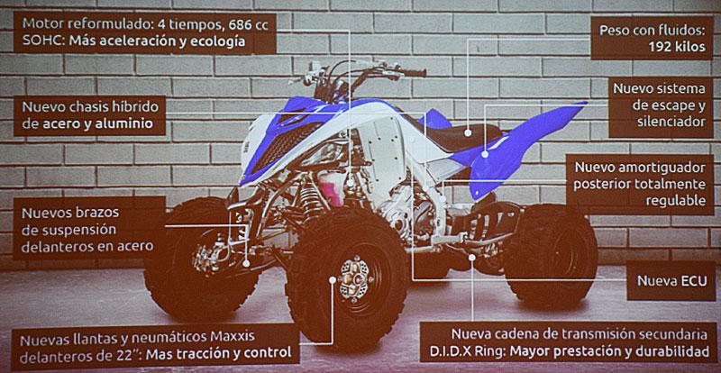 El Cuatriciclo Yamaha Raptor 700 se fabrica en Argentina