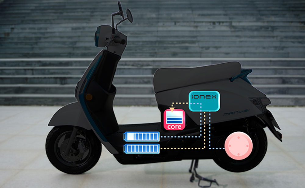 KYMCO dio a conocer el Scooter eléctrico IONEX y una nueva tecnología de baterías