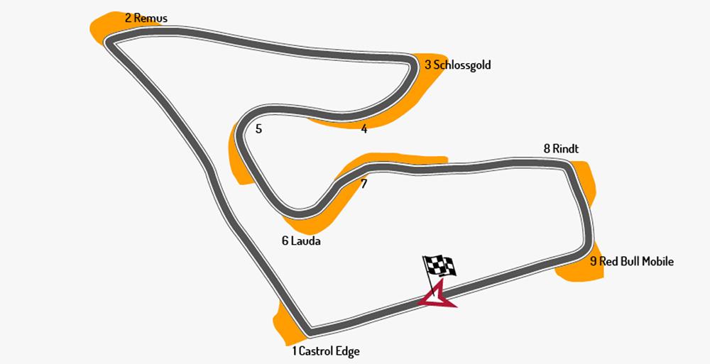 MotoGP todo sobre el gran premio de Austria