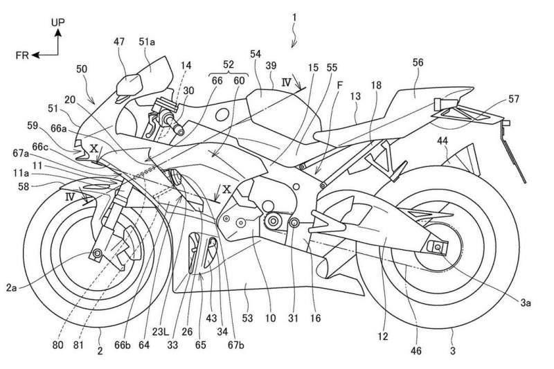 La próxima generación de la Honda CBR1000RR Fireblade tendrá alerones móviles